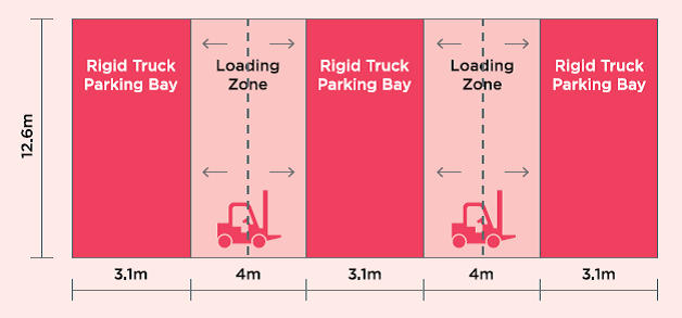 Loading zone diagram